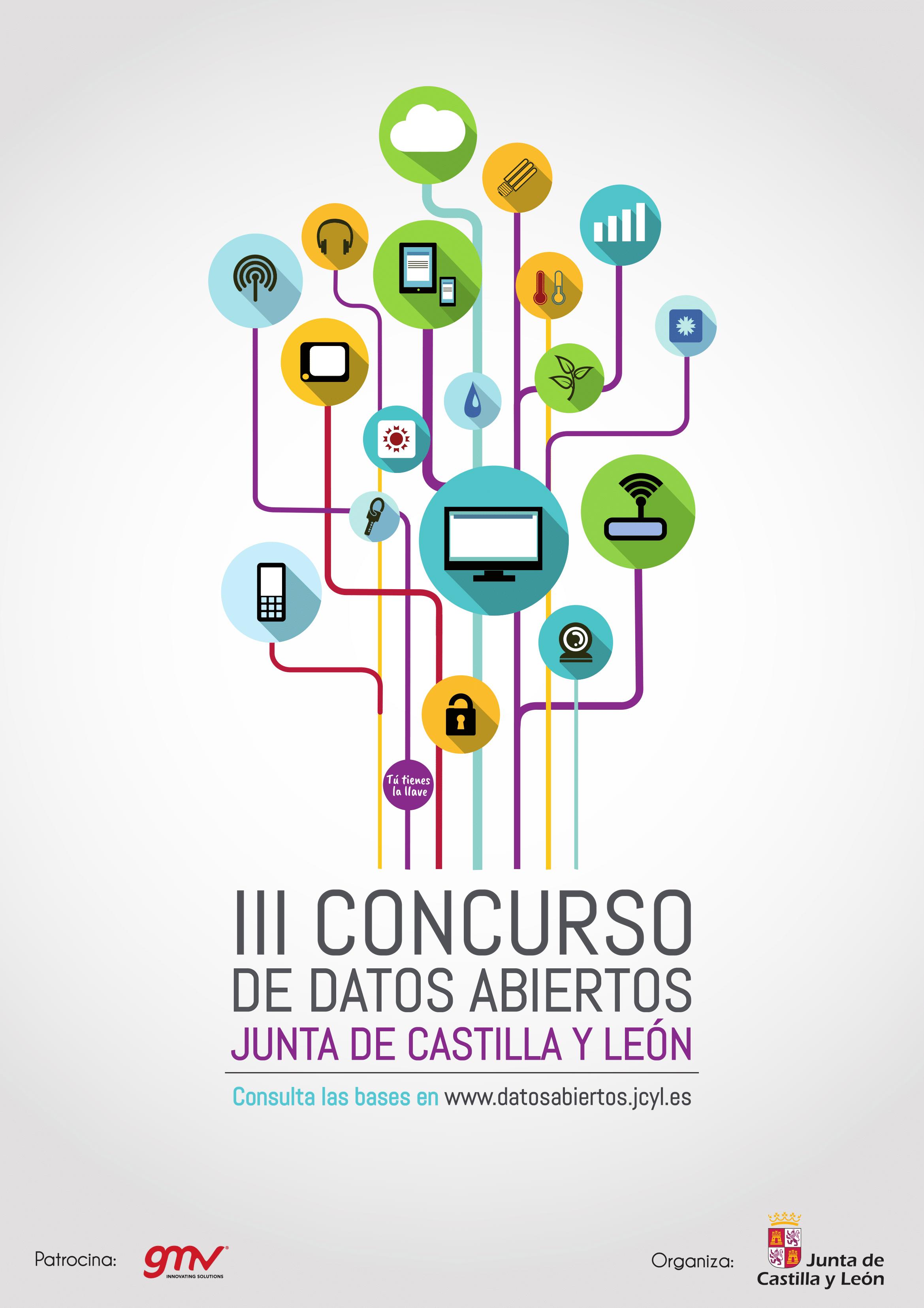 Concurso CyL