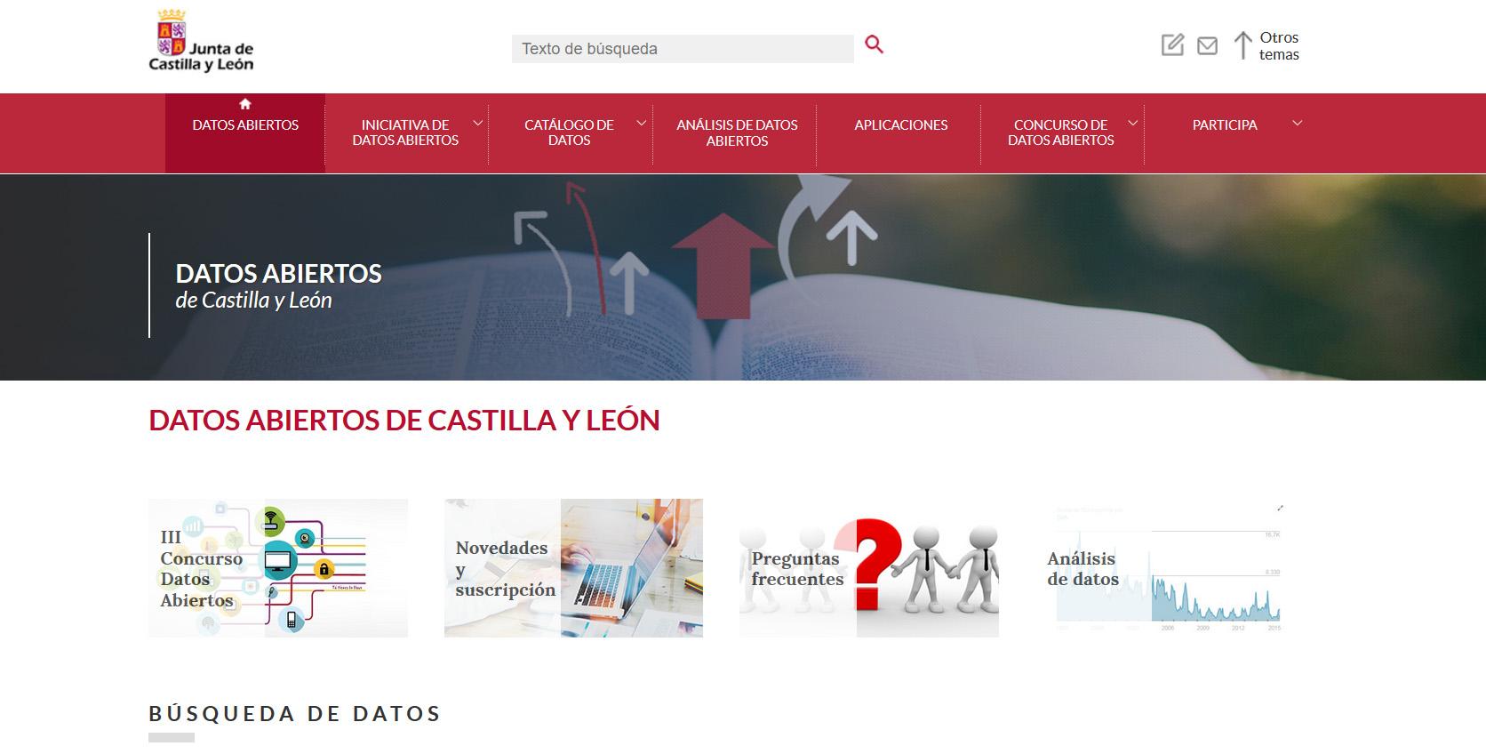 Open Data Castilla y Leon
