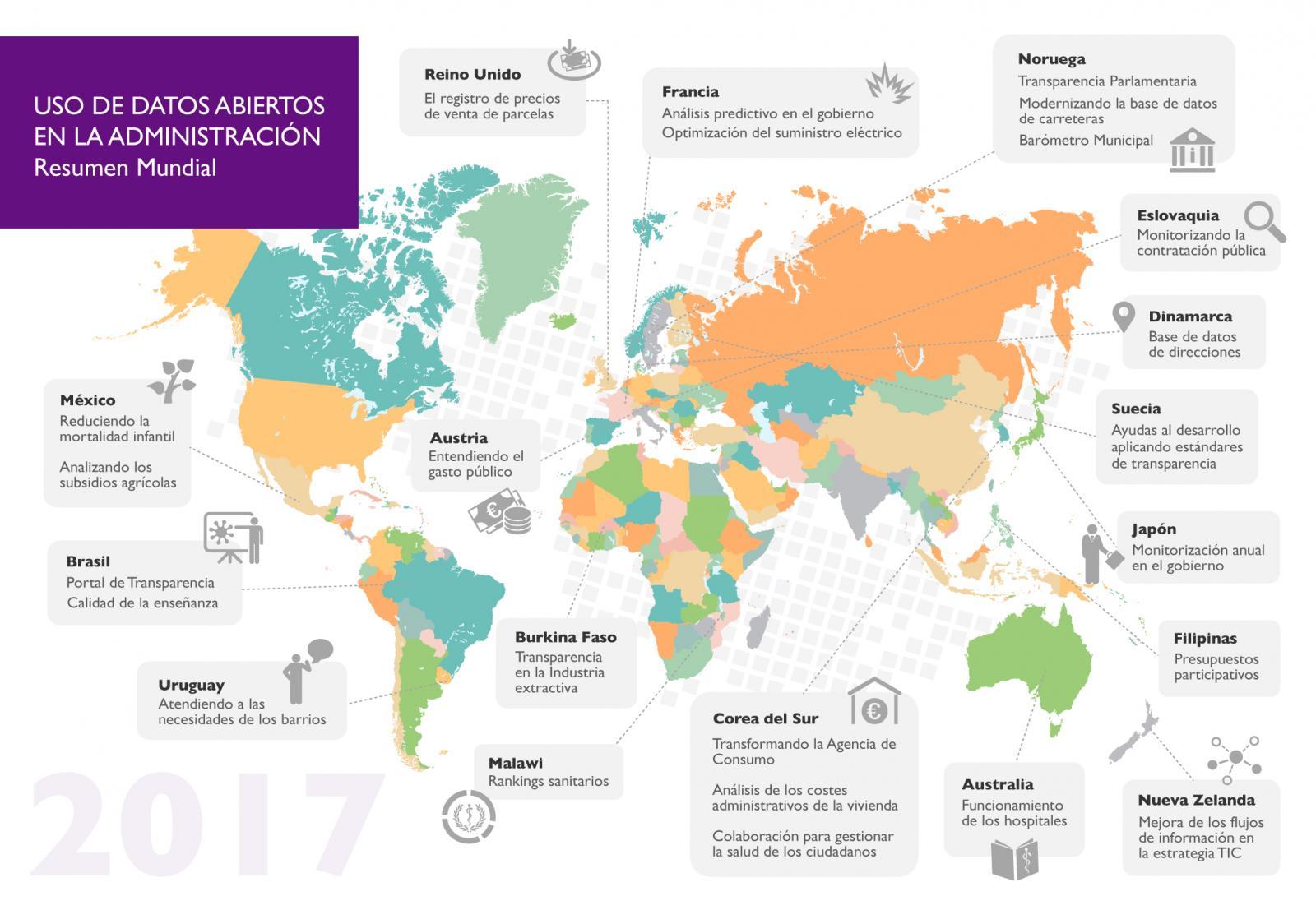 mapa mundial, uso datos abiertos, administración