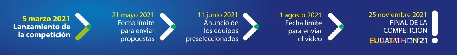 Calendario EU Datathon 2021