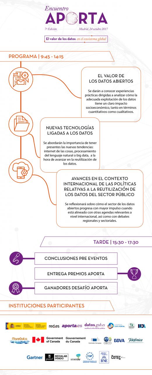 Encuentro Aporta - Programa
