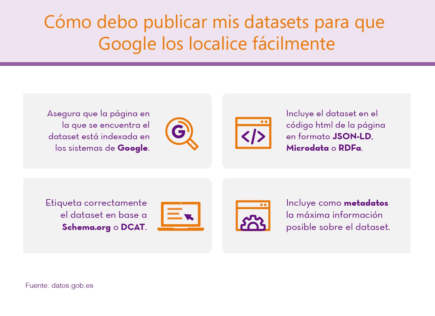Google lanza un nuevo buscador de datos abiertos   datos gob es