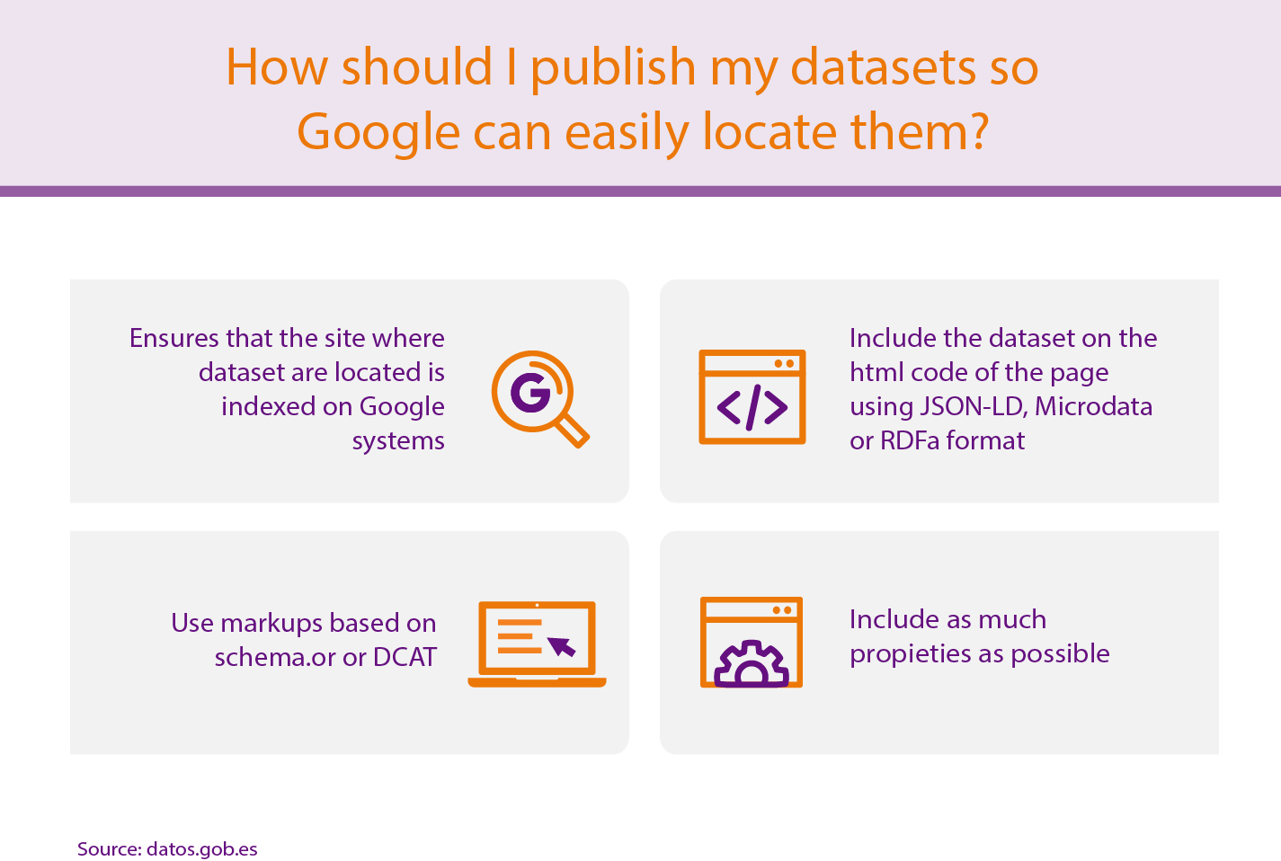 Google launches a new open data search engine   datos gob es