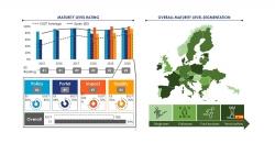 Open Data Maturity Report 2020
