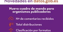 Imagen informativa sobre las novedades en datos.gob.es