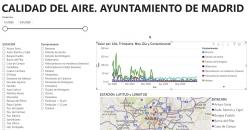 Visualización interactiva
