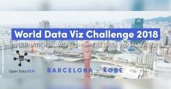 World Data Viz Challenge