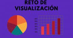 Reto visualización
