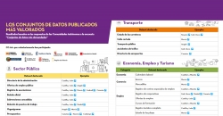 https://datos.gob.es/sites/default/files/blog/file/infografia-conjuntos-datos-mas-valoradosv5_0.pdf