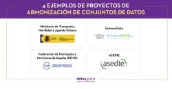 4 ejemplos de proyectos de armonización