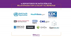 10 repositorios de datos públicos relacionados con la salud y el bienestar