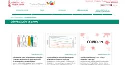 Captura de la sección de visualizaciones del portal de datos abiertos de la Generalitat Valenciana. URL: http://portaldadesobertes.gva.es/es/visualitzacio-de-dades