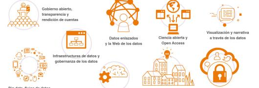 tendencias datos, big data,
