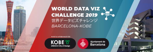 Banner_World_Data_Viz_Challange_2019