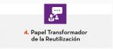 4. Papel Transformador de la Reutilización