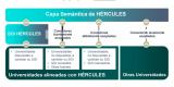 Proyecto Hércules-ASIO: capa semántica