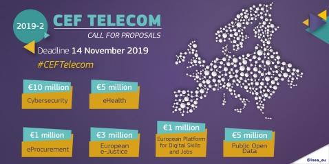 CEF TELECOM 2019-2